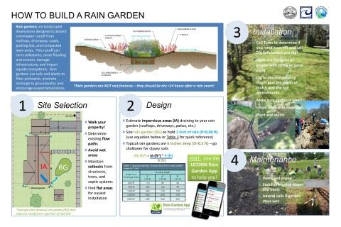 How to Build a Rain Garden Flyer